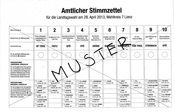 So wird am Sonntag der Wahlzettel in den Osttiroler Wahlkabinen aussehen.