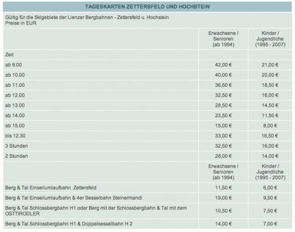 Preise Lienzer Bergbahnen 2013:14