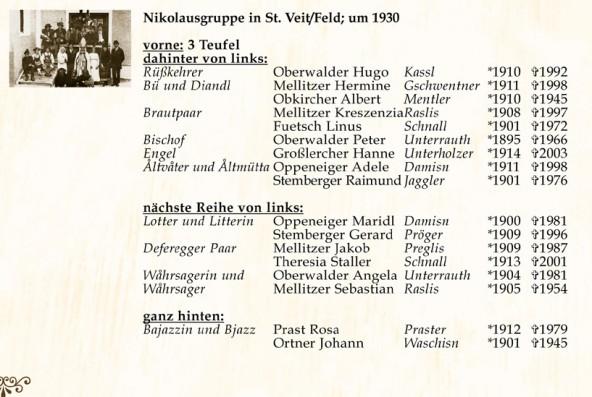 Bildbeschreibung Nikolausgruppe 1930
