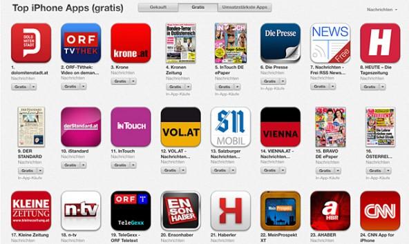 So sah zwei Tage lang die Reihung der kostenlosen österreichischen Medien-App-Downloads aus.