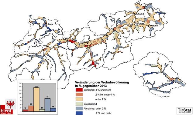 Entwicklung der Wohnbevölkerung 2014 in den Gemeinden Tirols. Quelle: Demograf Daten Tirol 2014